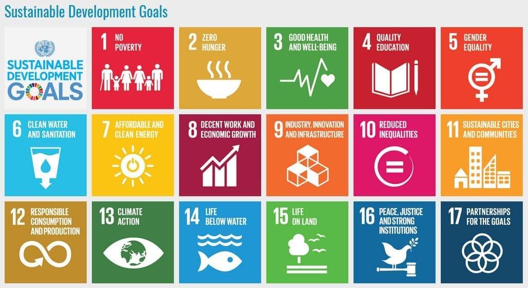 Screenshot von der Website der UNO für die SDGs.